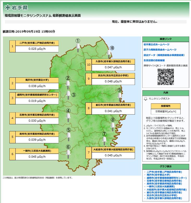環境放射線モニタリングシステム