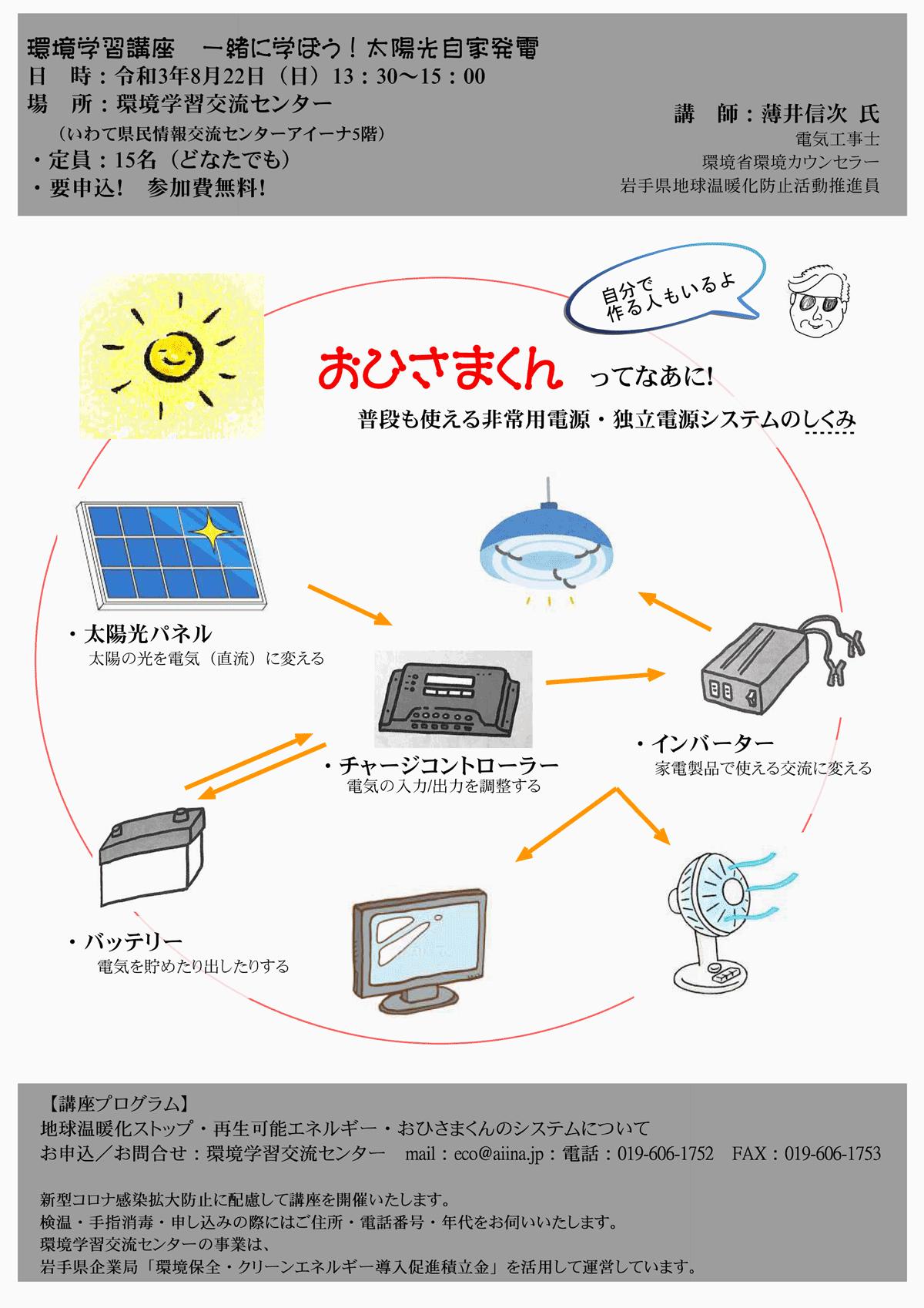 太陽光自家発電